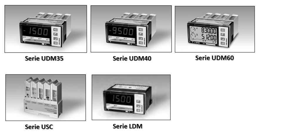 Paneles de medición digital