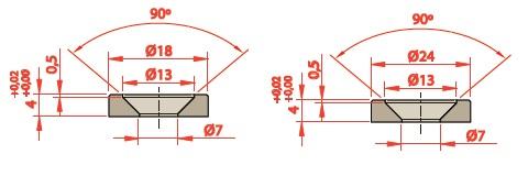 ep-1, componentes para moldes
