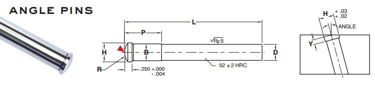 angle-pins, camactions