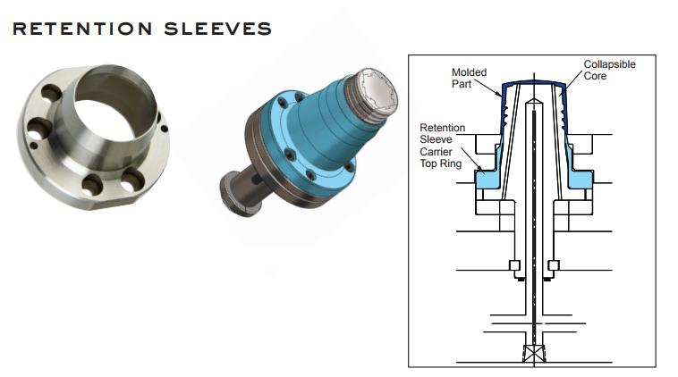 retention-sleeves