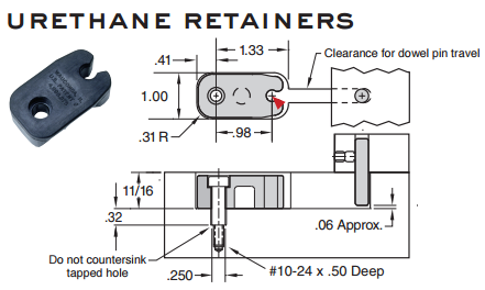 urethane-retainers