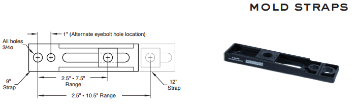 mold-straps