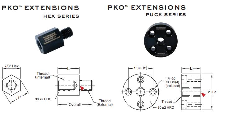 pko-extensions