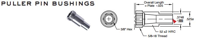 puller-pin-bushing