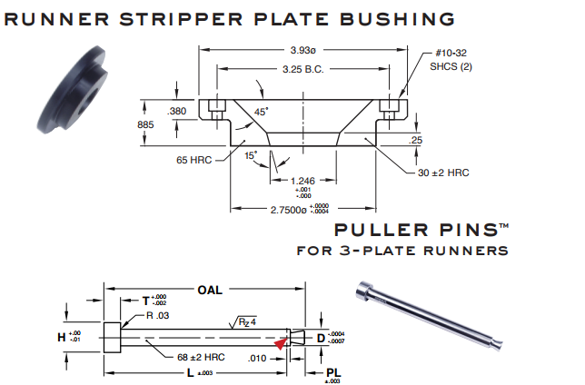 runner-stripper-plate-bushing