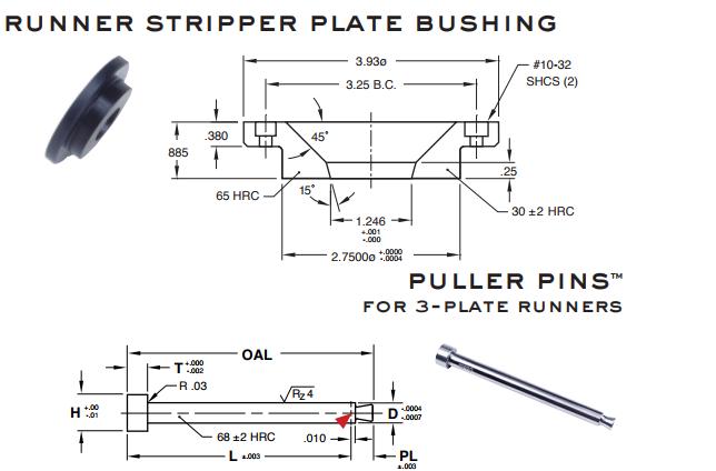 runner-stripper-plate-bushing