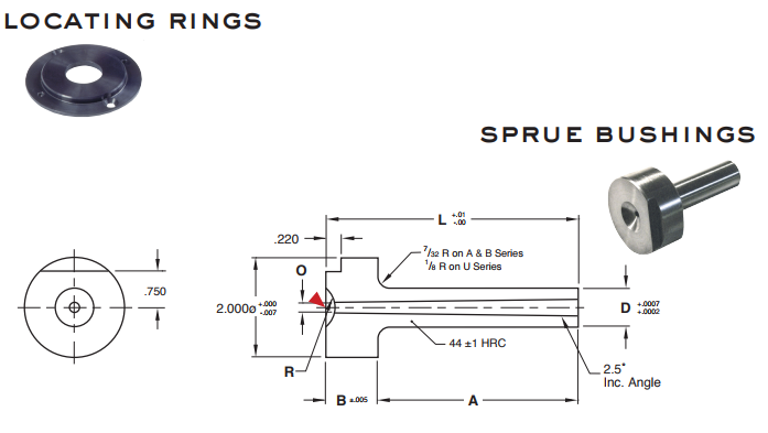 sprue-bushing