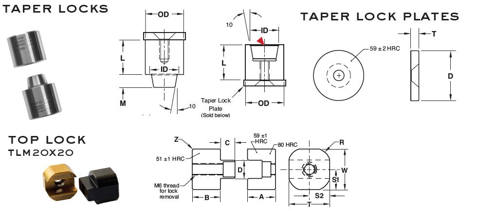 taper-locks